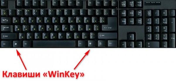 Расположение клавиши «Winkey»