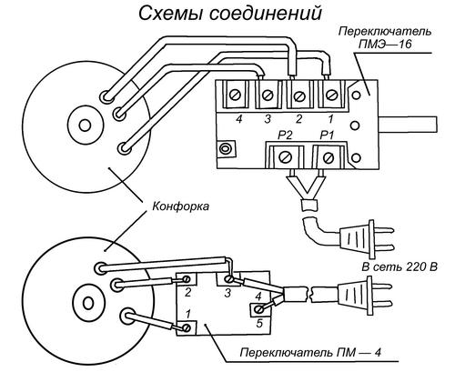 Замена конфорки на электроплитке ЭПШ 1-0,8/220