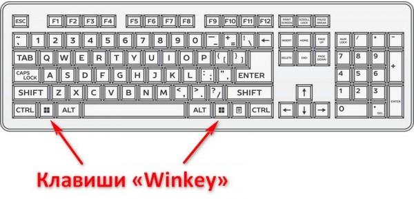 Клавиша «Winkey»